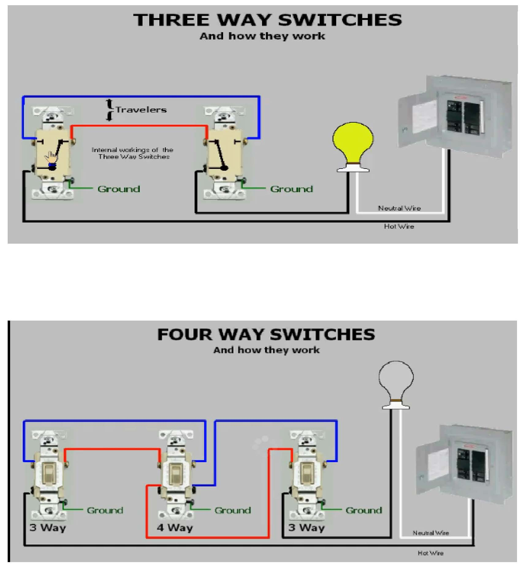 3 Way Switch Wiring Methods Diagram Third Level Light Simple 2 Pole Switches